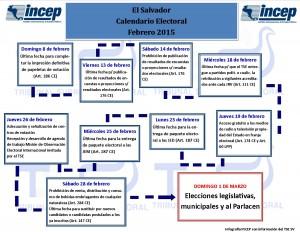 Calendario Electoral El Salvador febrero